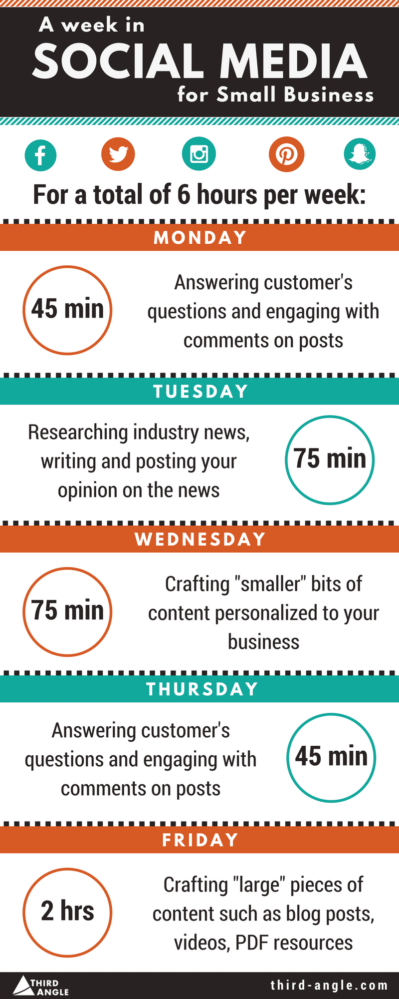 A week in social media for small businesses infographic