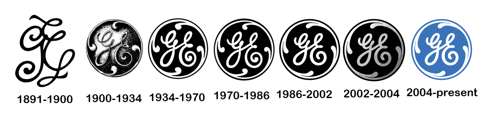 "Originally designed to be a badge on the center of a fan, the GE logo has changed to incorporate the company color (blue, representing stability, unity intelligence, and conservatism.) and a new tag line. ""Imagination at work"" now replaces ""we bring good things to life."""