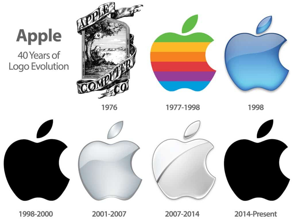 gen-Apple-Logo-Evolution