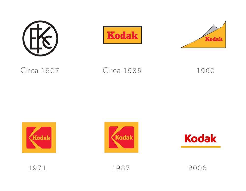 Unfortunately, bankruptcy is a milestone too. In 2016, Kodak reemerged with an updated look from their 1971 classic logo that promotes a sense of nostalgia, but with a universally modern feel to it.
