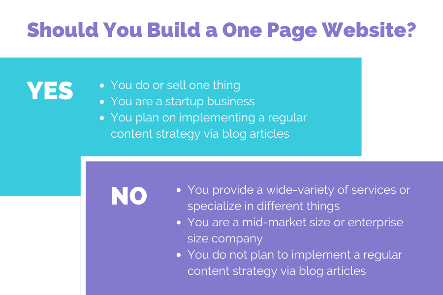 Should You Build a One Page Website, Yes or No List