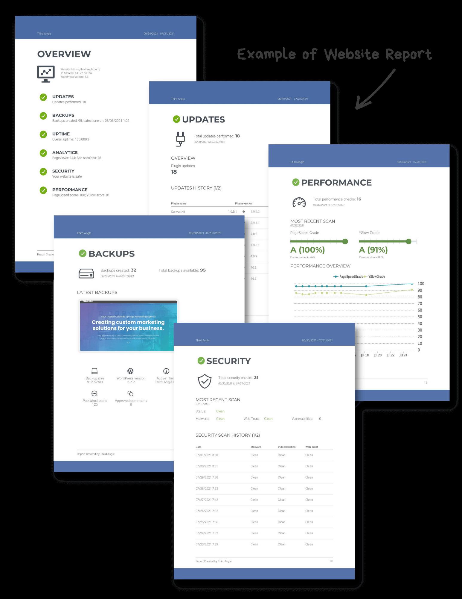 Example of Website Maintenance Monthly Report